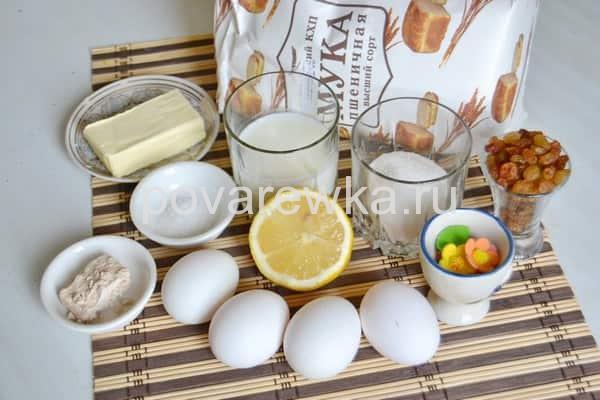 Пасхальный кулич в хлебопечке ингредиенты